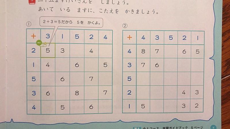 お試し算数ワークマス計算
